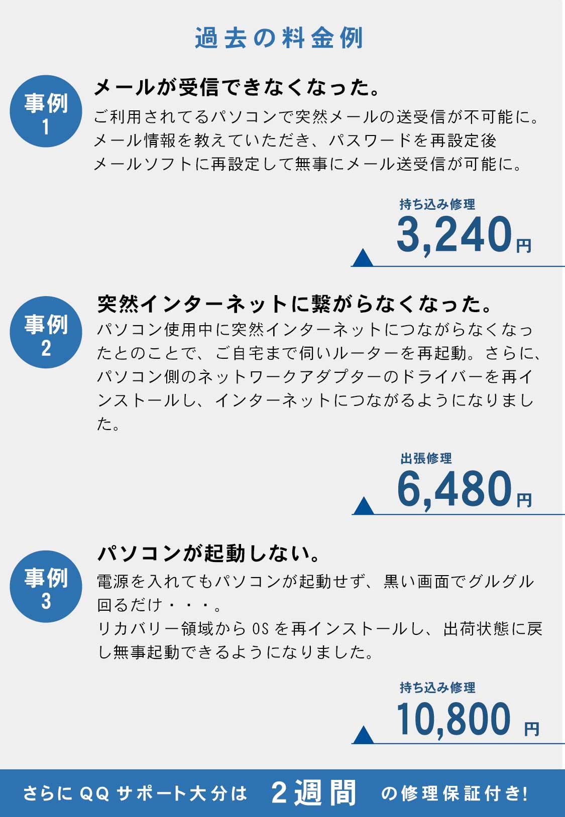 スマートフォン用の料金例
