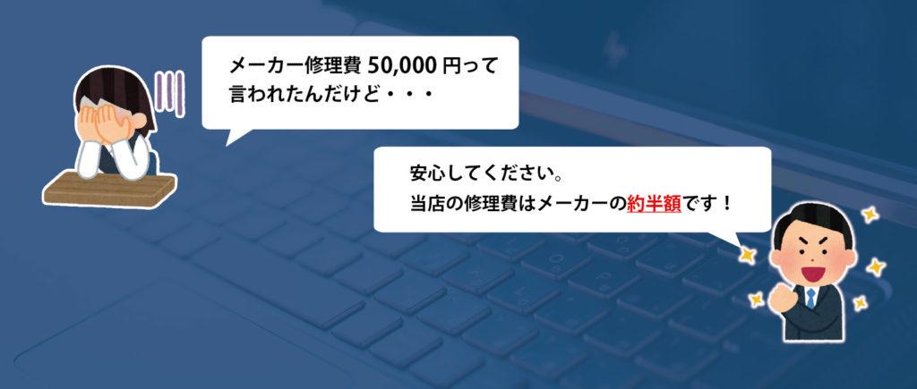 パソコン用の料金例